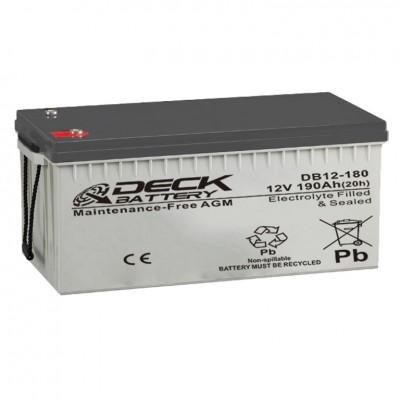 Batería para coche 60Ah AGM