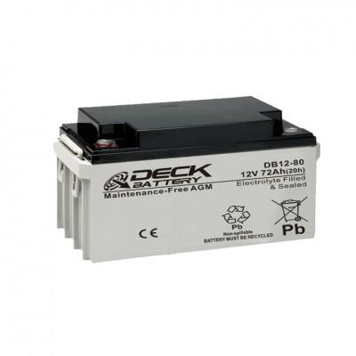 Batería para fregadora AGM 80Ah