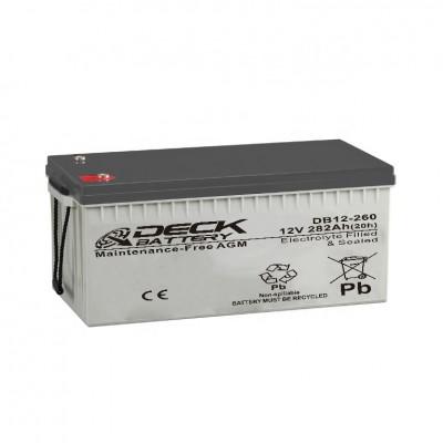 Batería AGM 278Ah