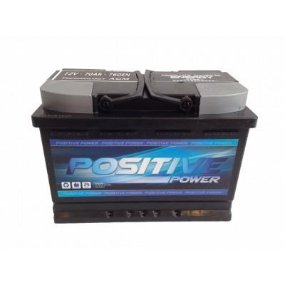 Batería para coche 75Ah AGM